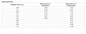 HC44-1000 таблица